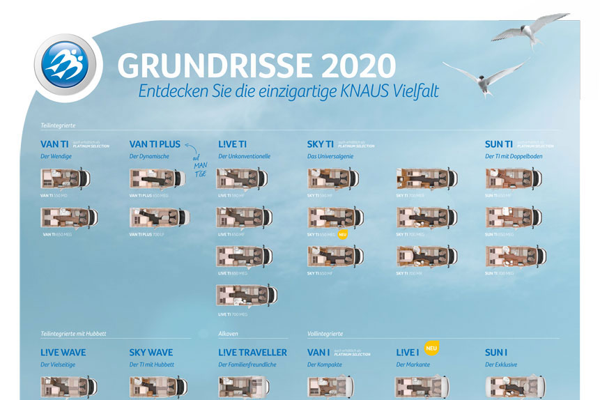 All the layouts in the 2020 Knaus motorhome and campervans range, sorry the poster is only available in German!